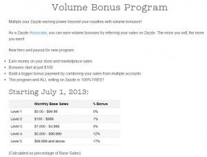 Zazzles vs Cafepress Zazzle Volulme Bonus Program