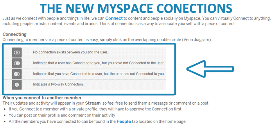 New Myspace Connections